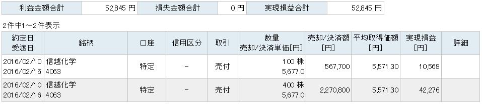 20160211000117