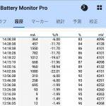 Android7にしたZenFone3 Ultraは夏ヤバいのかな?