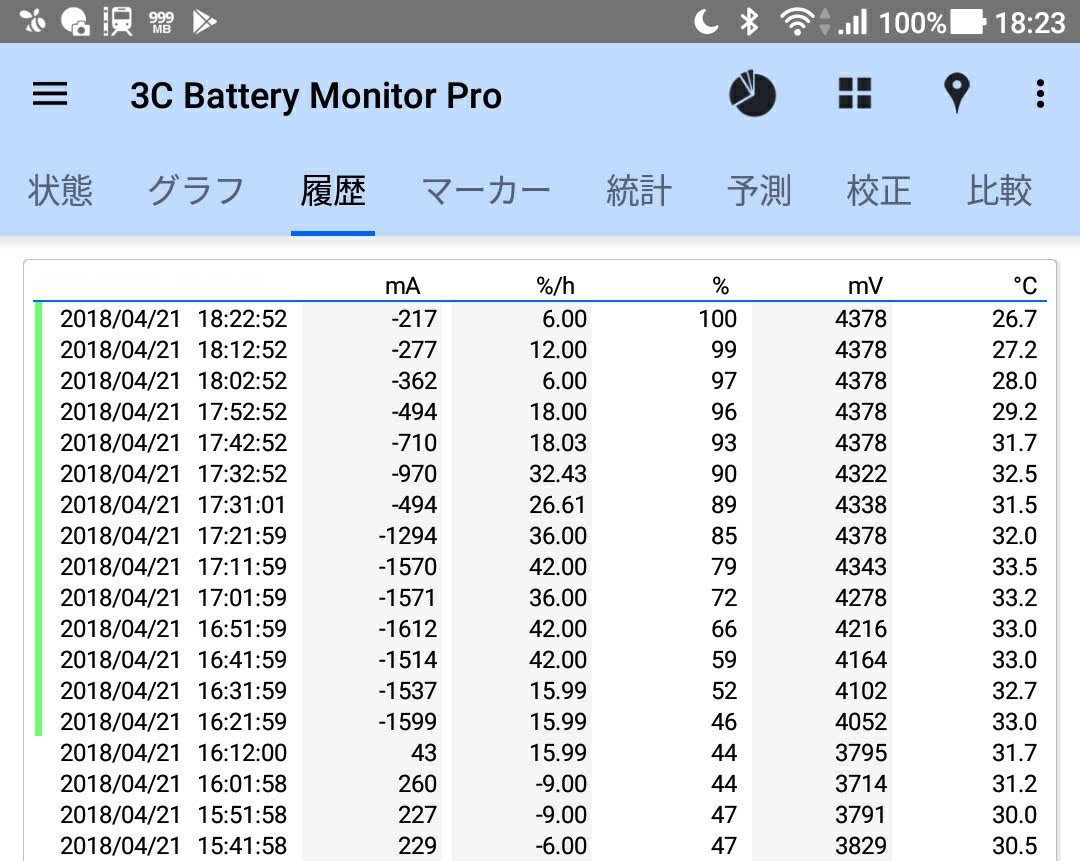 ZenFone3 Ultraもマグネット充電ケーブルで充電