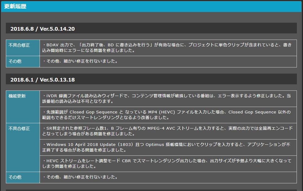 TMPGEnc MPEG Smart Renderer 5.0.14.20が来ていた