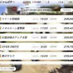 『グランクレスト戦記 戦乱の四重奏』が終わって10日